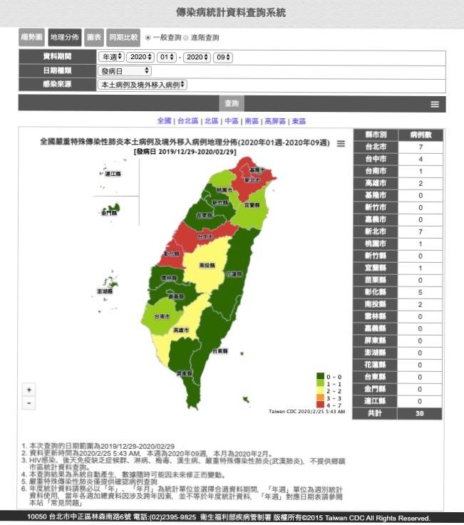 台湾コロナ肺炎レポート