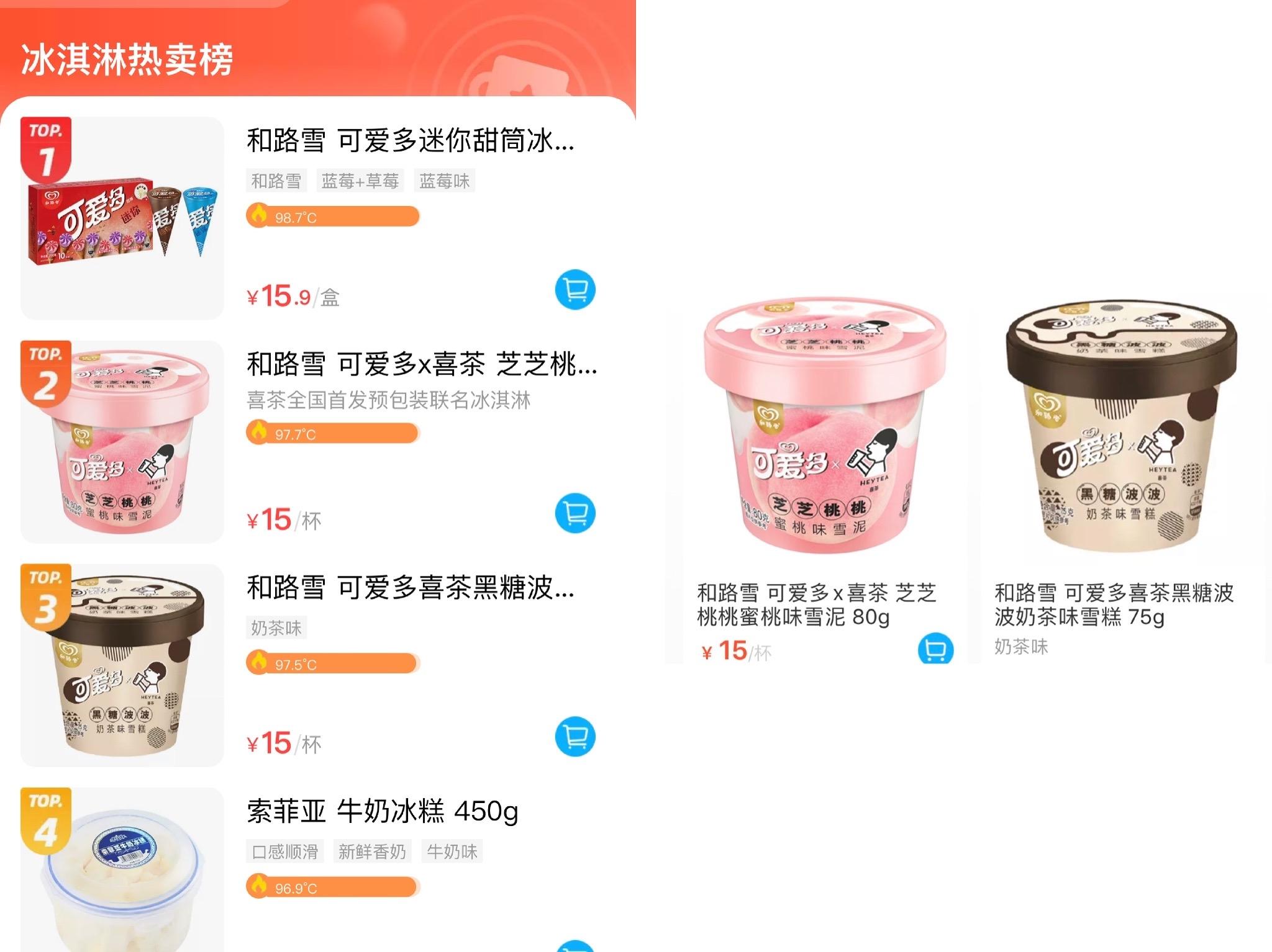 上海・ネットでも大人気の喜茶アイス