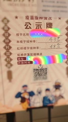 上海・オフィスビルにおけるワクチン接種完了率の表示
